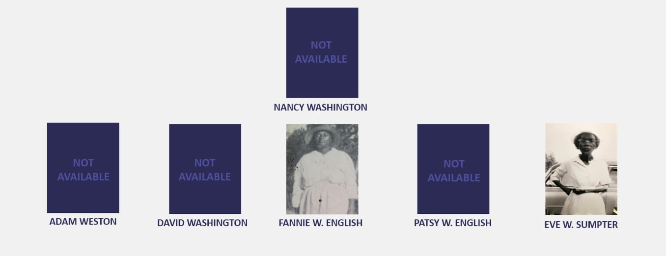 descendants of nancy washington